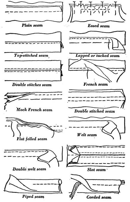 how to make a seam sewing