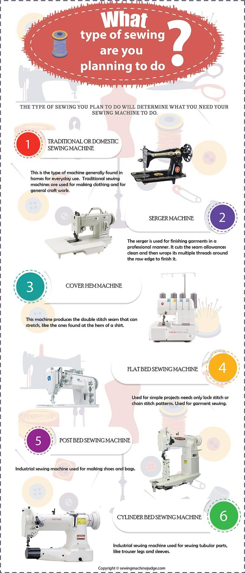 Permalink to Sewing Machine For Beginners