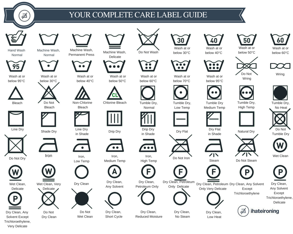 Don T Destroy Your Laundry Understanding Fabric Care Symbols